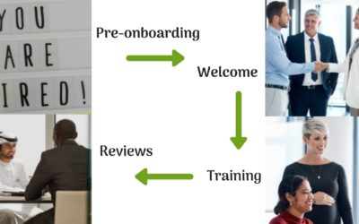 Successfully Onboard New Employees to Improve Employee Retention