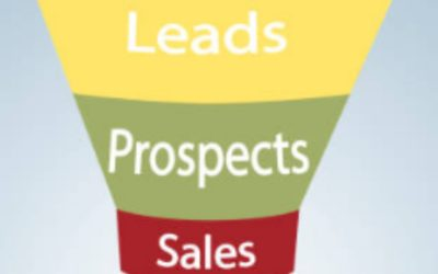 How to Hire Top-Performing Salespeople